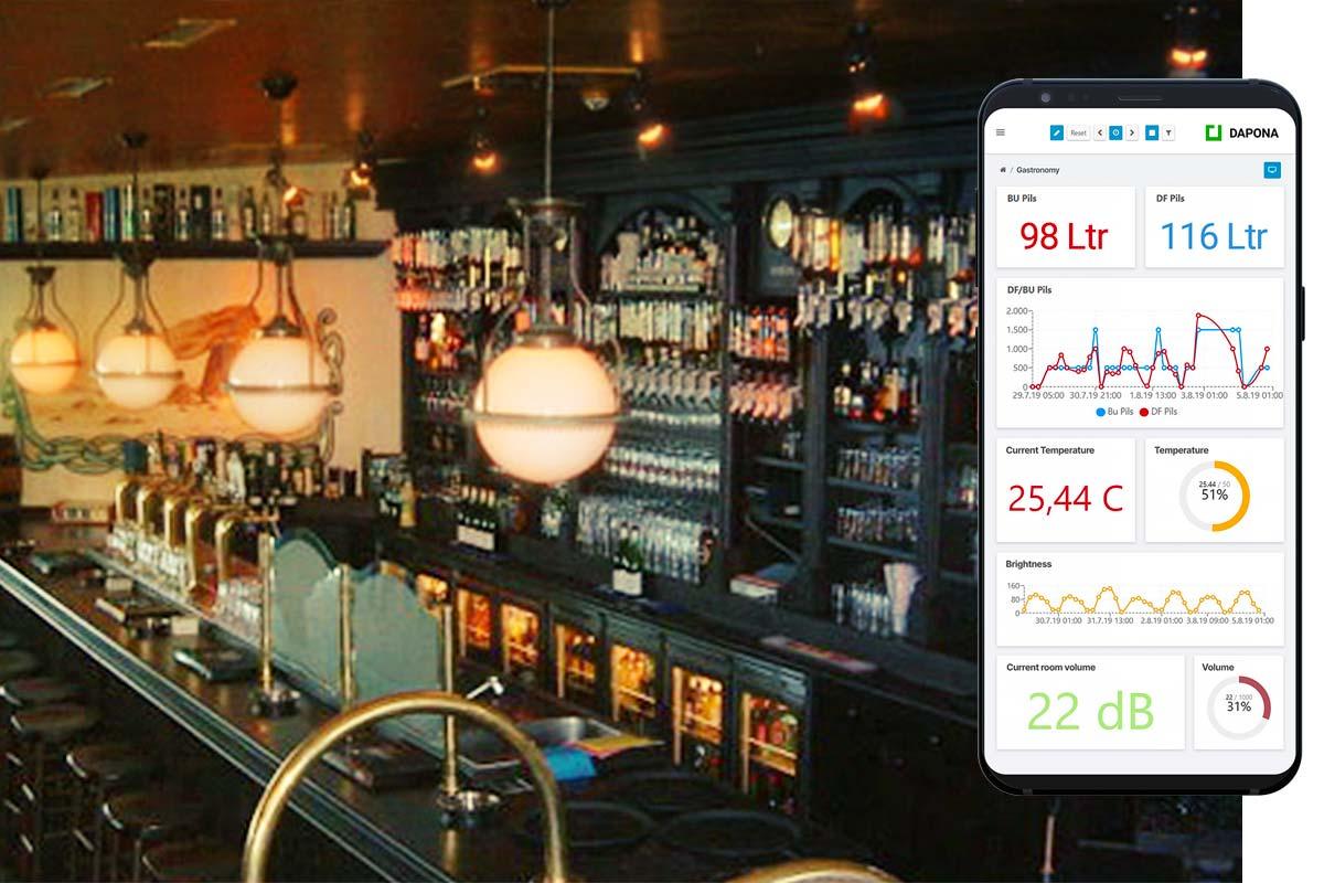 Schankkontrolle mit DAPONA im Irish Pub