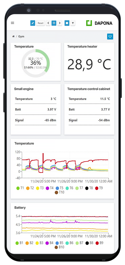 Condition Monitoring im Fitnessstudio mit DAPONA